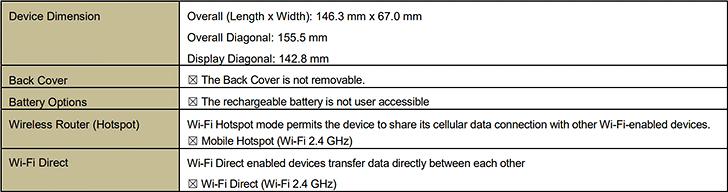 گلکسی جی 6 سامسونگ نیز به Infinity Display مجهز خواهد شد