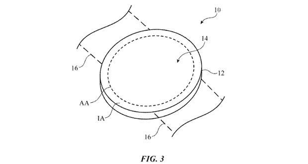 نمایشگر دایره ای