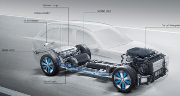 طراحی جدید باتری خودروهای الکتریکی