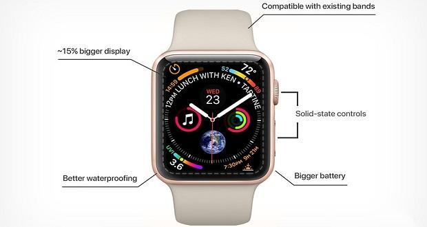 ساعت هوشمند 2018 اپل