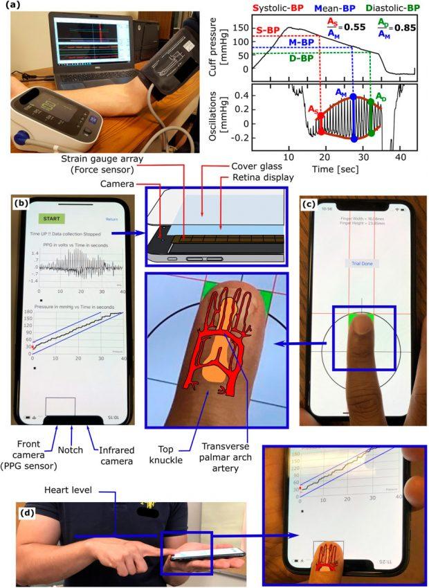 اپلیکیشن اندازه گیری فشار خون آیفون