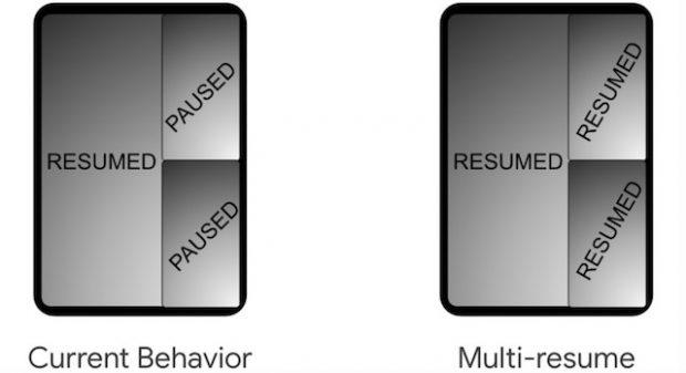 Multi-Resume در اندروید Q