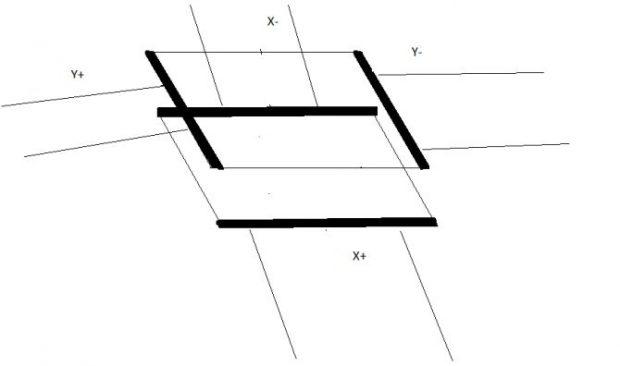نمایشگر لمسی خازنی