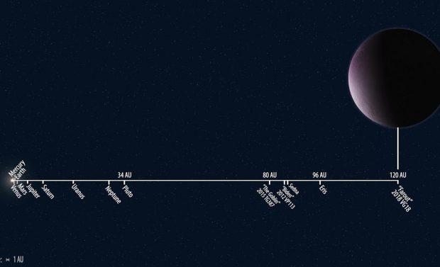 دورترین شی منظومه شمسی
