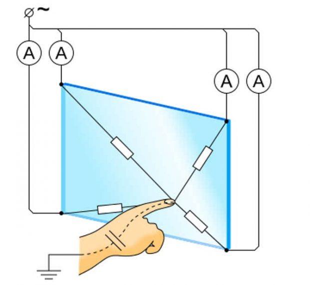 نمایشگر لمسی مقاومتی