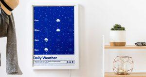 این پوستر هوشمند دیواری پیش بینی آب و هوا را نشان میدهد