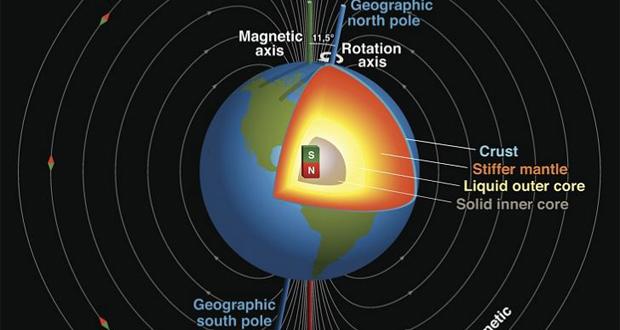 حرکت سریع قطب شمال مغناطیسی دانشمندان را وادار به بهروزرسانی نقشه کرد!
