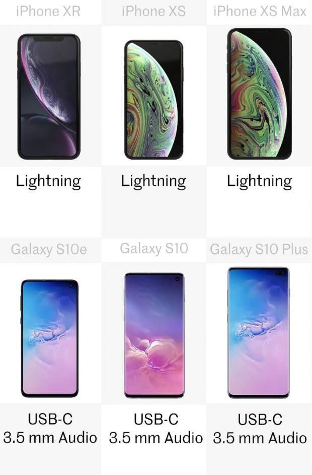 مقایسه گوشی های خانواده گلکسی اس 10 با آیفون XS Max ،XS و XR