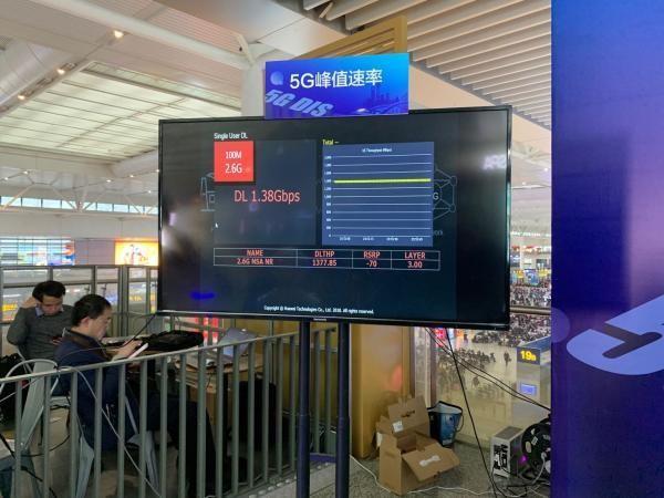 پایگاه خبری آرمان اقتصادی 5G برای اولین بار یک ایستگاه قطار با همکاری هواوی به نسل پنجم اینترنت مجهز شد