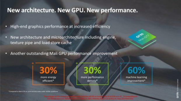پردازنده Cortex-A77 و پردازشگر گرافیک Mali-G77