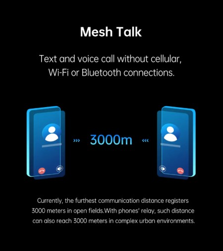 سیستم MeshTalk