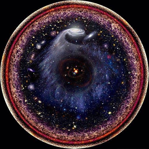 اندازه جهان هستی و جهان قابل مشاهده