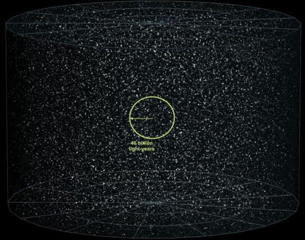 اندازه کیهان و جهان قابل مشاهده