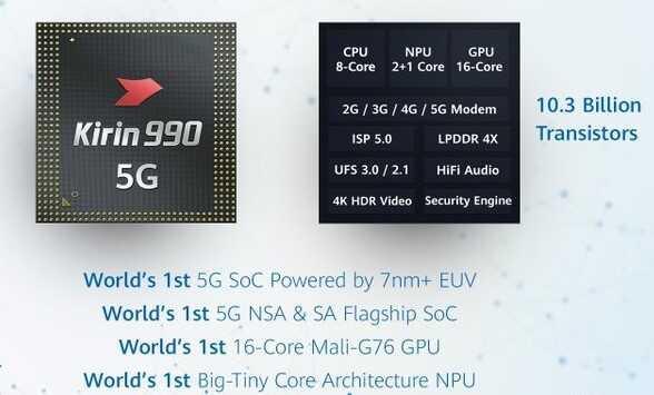 چیپست هواوی کایرین 990 5G