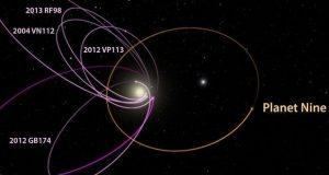 سیاره اسرارآمیز 9 واقعا وجود ندارد!