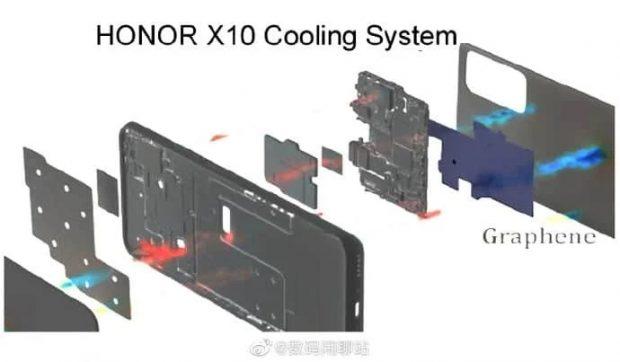 خنک کننده مبتنی بر گرافن در گوشی Honor X10