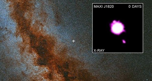 فیلم تلسکوپ فضایی چاندرا از فوران اجرام کیهانی عظیم از یک سیاه چاله