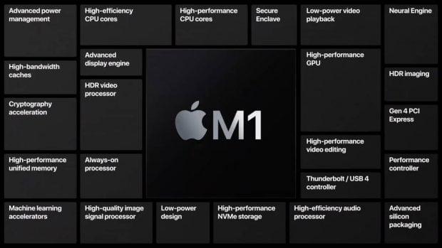 تراشه اپل M1