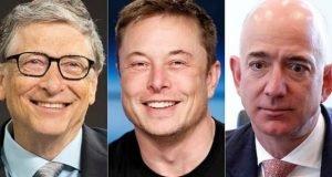 ثروتمندترین افراد جهان در سال 2020