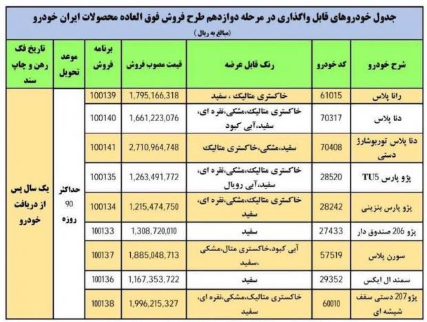 شرایط فروش فوری ایران خودرو به مناسبت دهه فجر 99