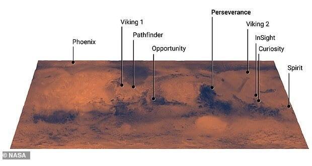 مریخ نورد استقامت ناسا