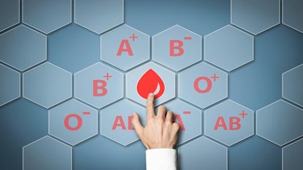 گروه خونی A در برابر ویروس کرونا