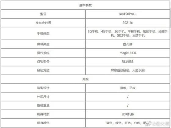 According to a new leak from Master Lu on Weibo, a Chinese microblogging website, the device will arrive with top notch specifications. On the social media post, multiple images of a supposed spec sheet was shared. This revealed that the device will arrives with a 6.79 inch display that supports 2K resolution and 120Hz high refresh rate. On the front, a dual punch hole selfie camera would also be found. Under the hood, the Honor 50 Pro+ features LPDDR5 RAM and UFS 3.1 storage.