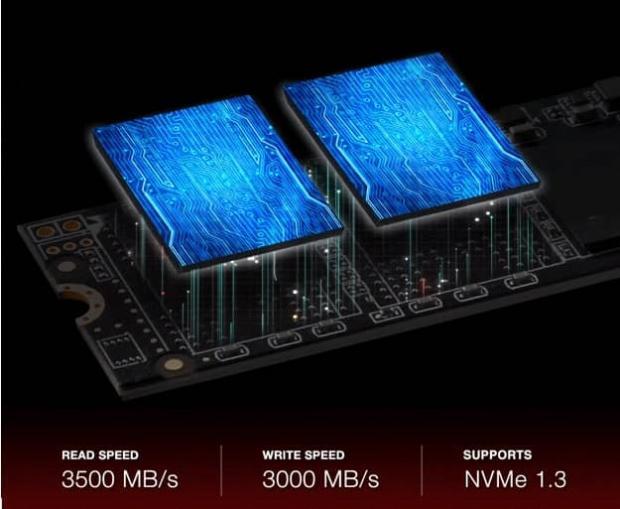 بهترین SSD های سال 2021