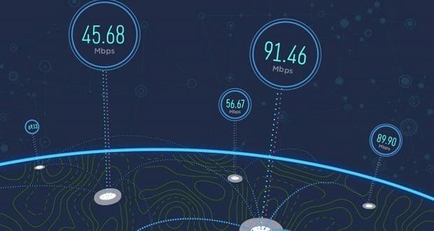 تست سرعت اینترنت ماهواره ای استارلینک