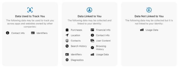 رتبه بندی پیام رسان ها بر اساس حریم خصوصی