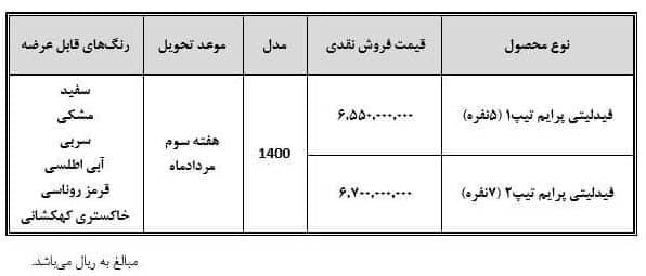 شرایط فروش بهمن فیدلیتی