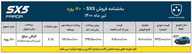 شرایط فروش فردا SX5